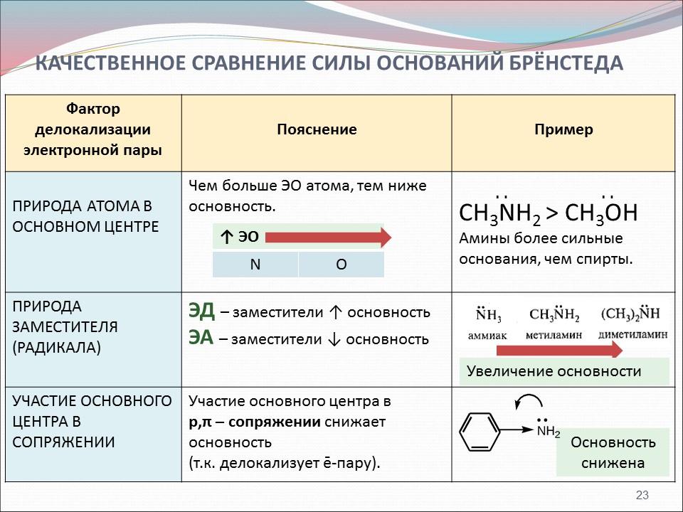 Решения ситуационных задач по токсикологической химии поиск решения задач физики